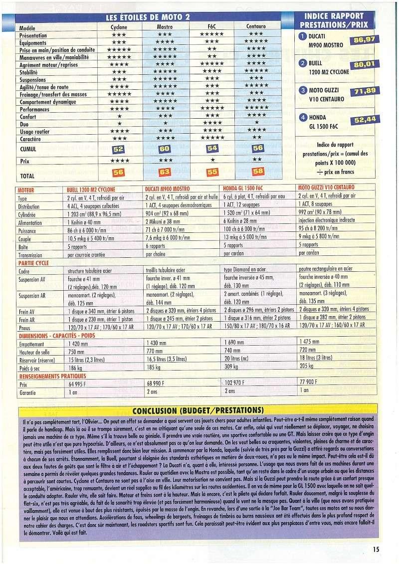 Documents et articles sur S1/M2/S3 - Page 18 Skmbt174