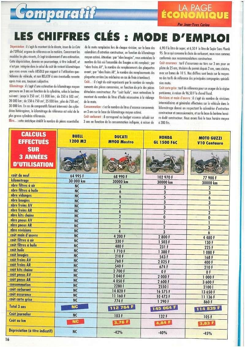 Documents et articles sur S1/M2/S3 - Page 18 Skmbt175