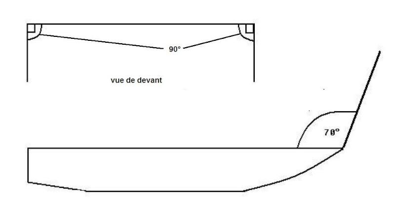 fabrication d'un marche-pieds en ALU Tp310