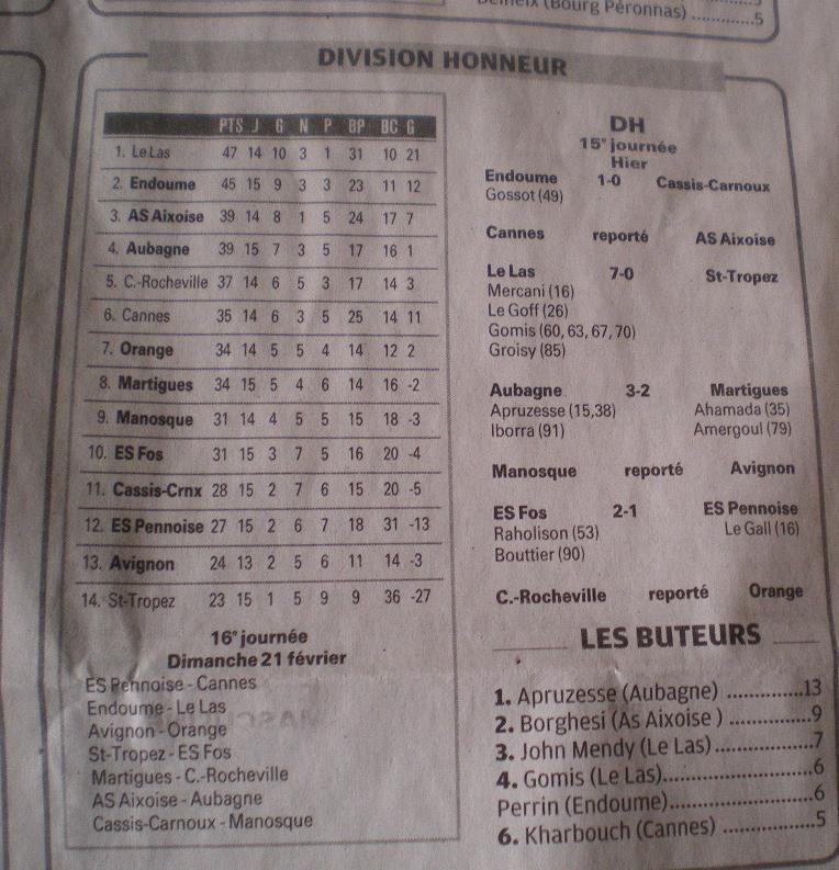 CALENDRIER  RESULTATS  ET   CLASSEMENTS // DH MEDITERRANEE - Page 2 Imgp9956