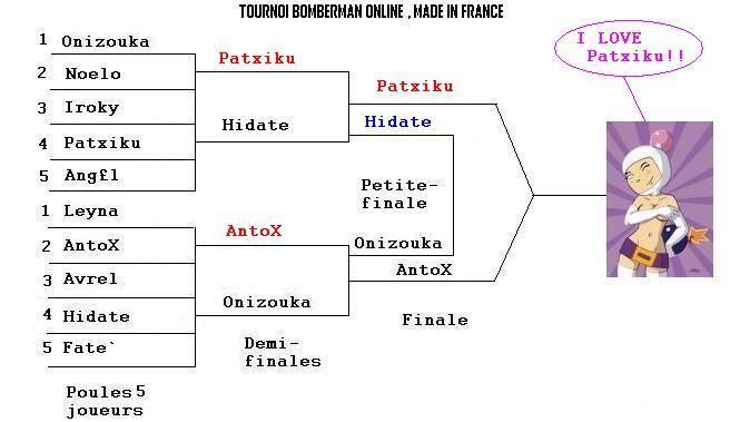 Tableau du tournoi bomberman online francais Tourno22