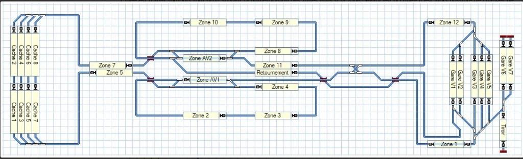 2 Visualisations d'un même réseau (et TCO) Tco_sc10
