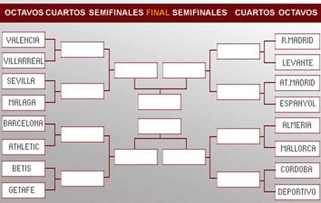 Temporada de Futbol 10/11 - Página 2 Copade10
