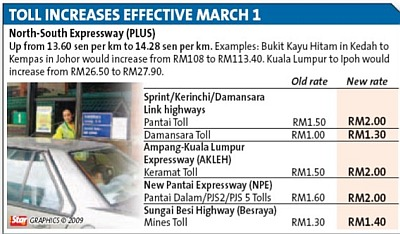 New toll rates may be deferred following public outcry N_toll10