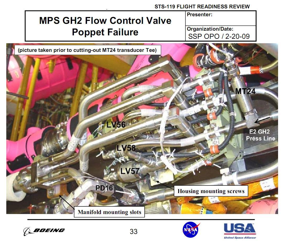 [STS-119] Discovery : préparatifs (lancement le 15/03/2009 au plus tôt) - Page 6 Index10