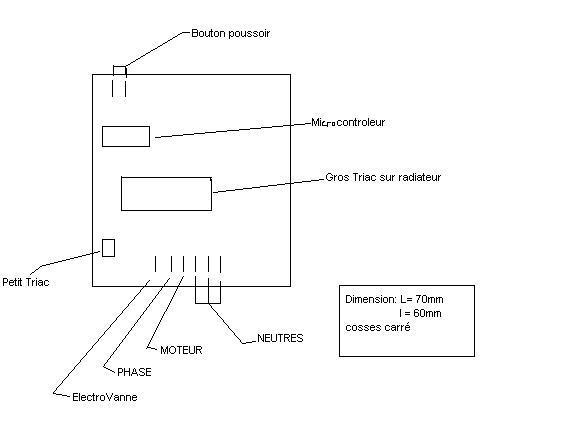 Gestion électronique d'une chasse d'eau Wc-tom10
