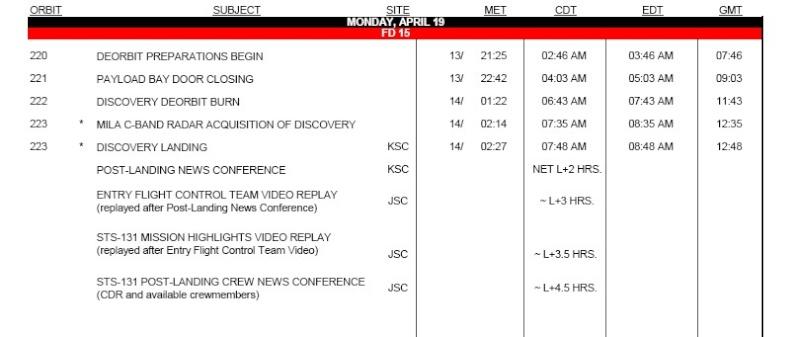 [STS-131 / ISS19A] Discovery : déroulement de la mission - Page 23 Planni22