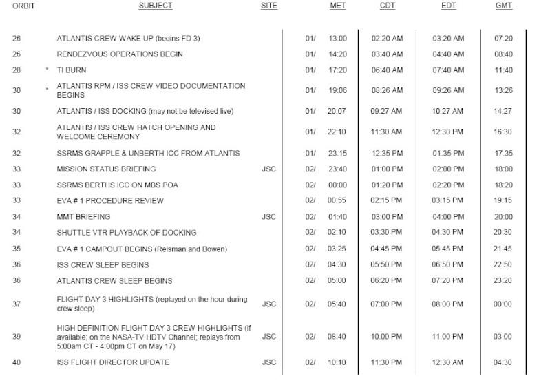 [STS-132] Atlantis : fil dédié à la mission - Page 3 Planni25