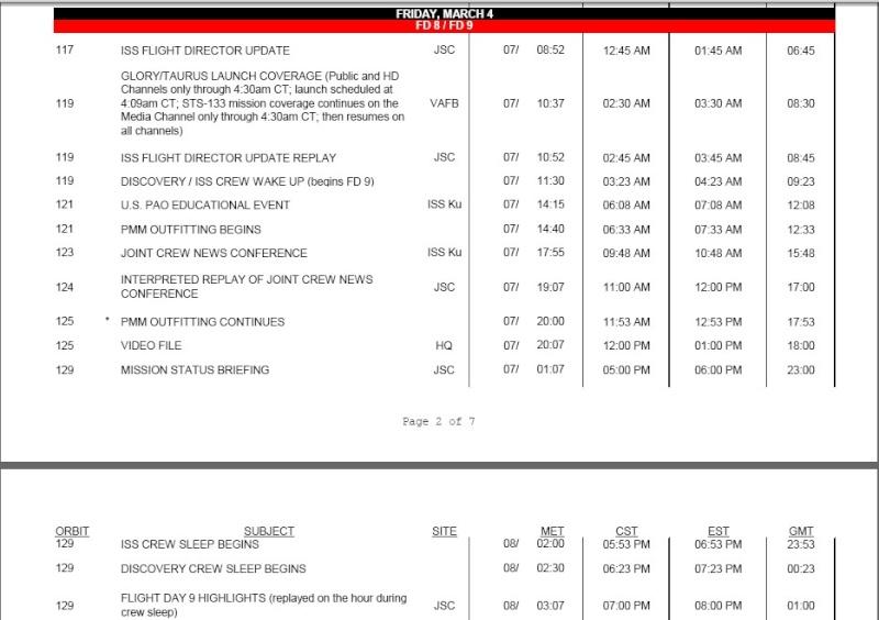[STS-133] Discovery: Déroulement de la mission. - Page 7 Planni35