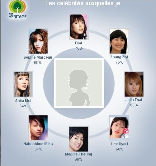 Ressemblez vous à une célébrité? - Page 4 Reconn10