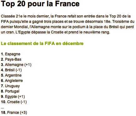 Classement FIFA [Nation] - Page 4 Captu106