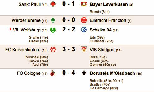 [ALL] La Bundesliga en Live Captur37