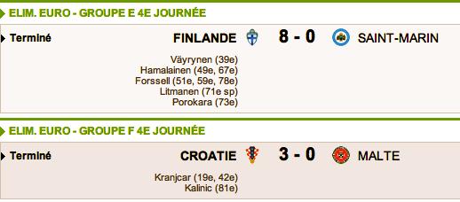 Eliminatoires Euro 2012 - Page 4 Captur53