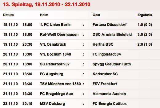 [ALL] 2.Bundesliga - Page 3 Captur56