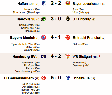 [ALL] La Bundesliga en Live - Page 2 Captur70