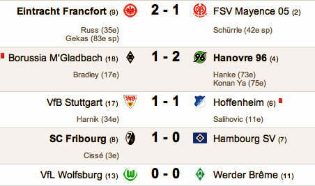 [ALL] La Bundesliga en Live - Page 2 Captur84