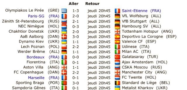(UEFA) 16eme de finale.. Pouy8h10