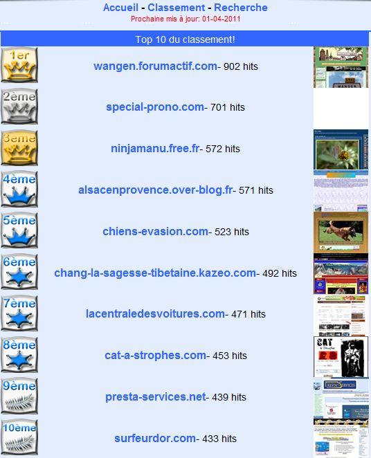 Il était une fois Wangen:1er au classement Webtoweb ! - Page 12 Captur10
