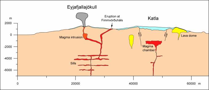 Eruption volcanique sous glacier - Eyjafjallajokull - Islande - Page 3 Eyjaf_11