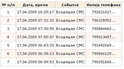 СЛУЧИЛАСЬ БЕДА , СРОЧНО НУЖНА ПОМОЩЬ! 110
