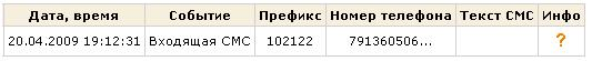 СЛУЧИЛАСЬ БЕДА , СРОЧНО НУЖНА ПОМОЩЬ! 112
