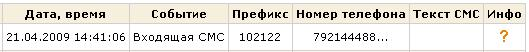 СЛУЧИЛАСЬ БЕДА , СРОЧНО НУЖНА ПОМОЩЬ! 113