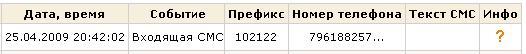 СЛУЧИЛАСЬ БЕДА , СРОЧНО НУЖНА ПОМОЩЬ! 114