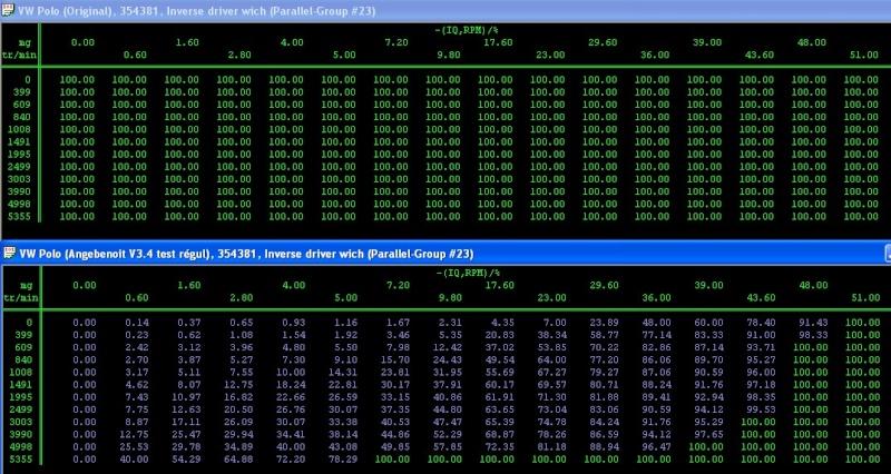 POLO SDI d'Angebenoit - Reprog & régulateur - 4.3L/100 2_map_10