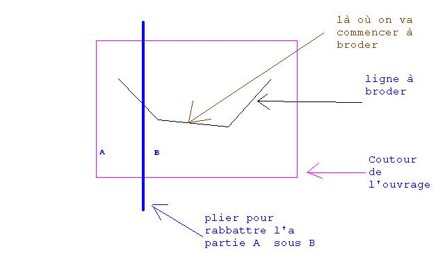 Questions broderie - Page 2 Plier_10