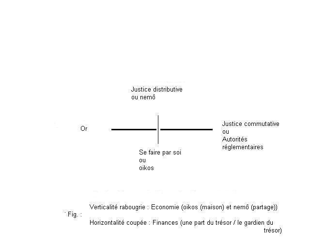 Une crise financière avant tout économique Cmecon14
