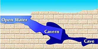 Chiariamo il concetto di Cavern Diver Limite10