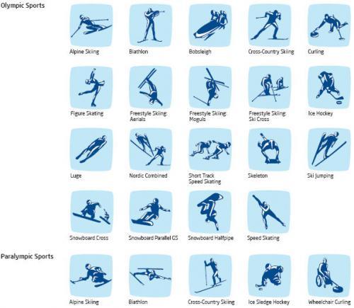 Vancouver 2010 : Les pictogrammes officiels Olympi11