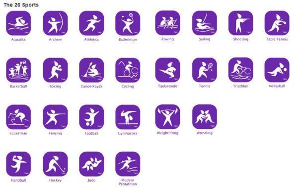 JOJ 2010 de Singapour: les pictogrammes Picto10