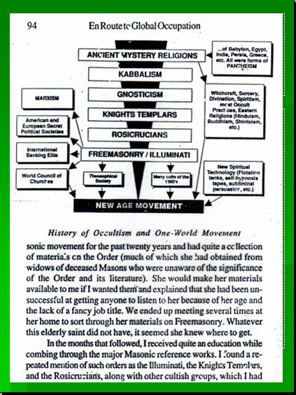 ONE WORLD GOVERNMENT - NEW WORLD ORDER UNDER UNITED NATIONS Pnypd151