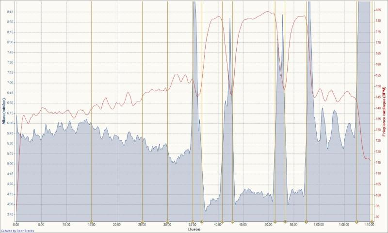 Le Niçois --->Préparation 10km Promenade des Anglais - Page 3 Marath20