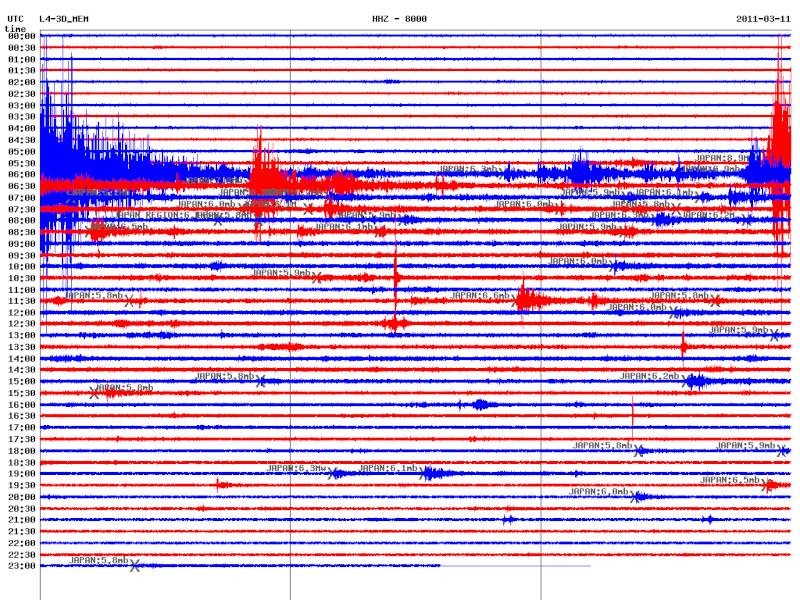 Catastrophe naturelle au japon (tremblement de terre, tsunami, incidents nucléaires) - Page 3 Mems_a10