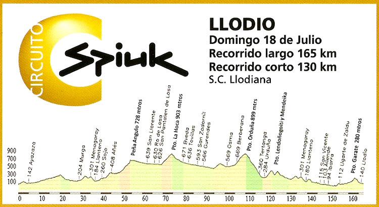 Circuito Spiuk 2010 cicloturismo. Escane16