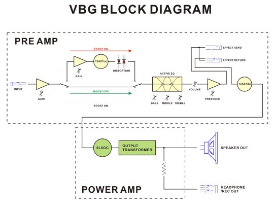 transformation et upgrade d'ampli a lampes ((Valbee Ibanez)) Valbee10