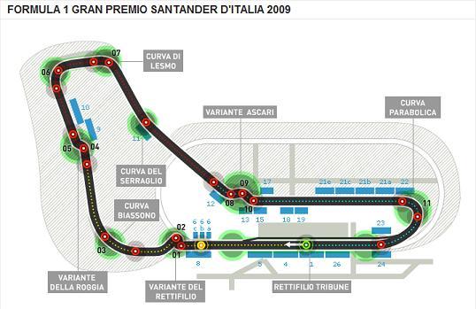 Calendario Temporada 2009 Gp_ita10