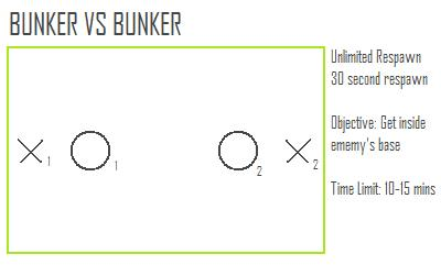 Common Game Styles Bunker11