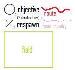 Common Game Styles Key10