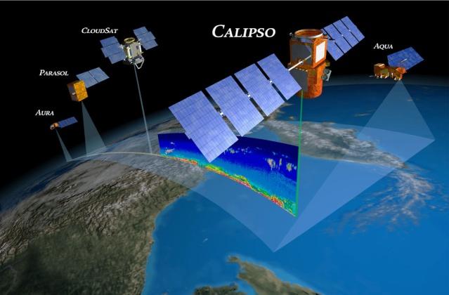 L'A-Train (constellation de six satellites franco-américains) 32917310