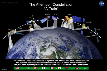 L'A-Train (constellation de six satellites franco-américains) A-trai10