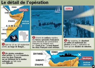 Dossier Golfe d'Aden/Somalie/Pirates vs Otan/Géostratégie de la région Bargal10