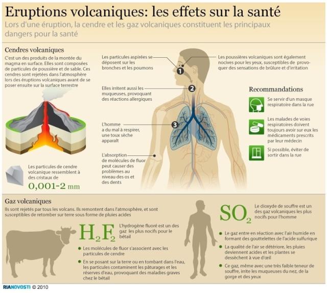 Les champs magnétiques et électriques à l'oeuvre dans les changements terrestres et les éruptions volcaniques  Effet_10