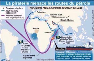 Dossier Golfe d'Aden/Somalie/Pirates vs Otan/Géostratégie de la région Img1210