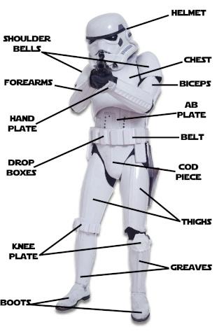 conseil pour créer un costume de stormtrooper Ok1111