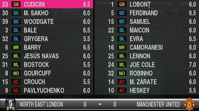 J18/ Tottenham 0-0 MU 2165