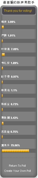 VOTE FOR XIAO GUI [最喜爱的新声男歌手] Alien_10
