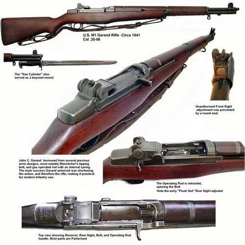 Replicas WWII Garand10